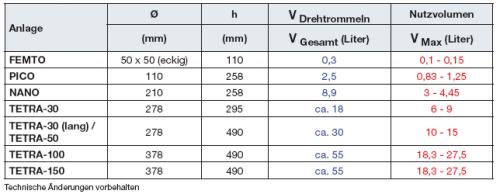 11kg Gasflasche Maße : diener electronic plasma system 13 plasma ~ Articles-book.com Haus und Dekorationen
